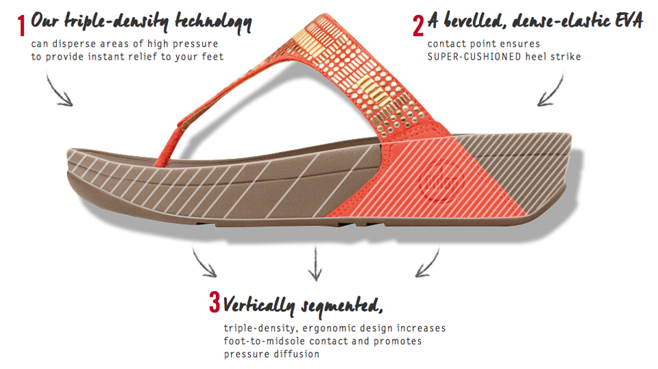 Fitflop Microwobbleboard zool